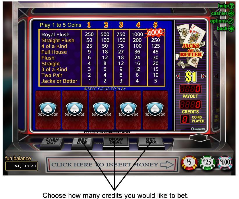 Bet on poker strategy