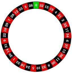 european roulette wheel image