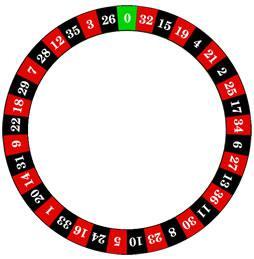 online casino european roulette casino
