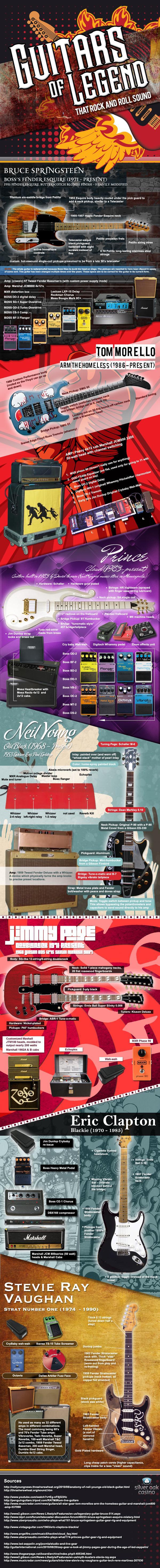 90 Of The Best Guitar Websites Chalk Electric Parts Diagram Pickups Http Guitarwiringblogspotcom Guitars Legend Link Image