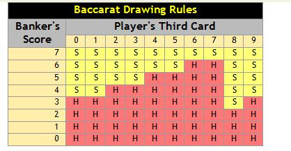 probability-article---baccarat