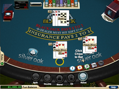 Splitting Eights in Blackjack