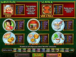 7 reels casino 100 free spins