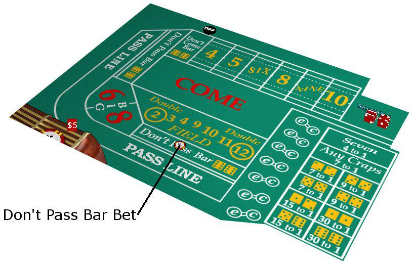 craps-bet-on-dont-pass-bar