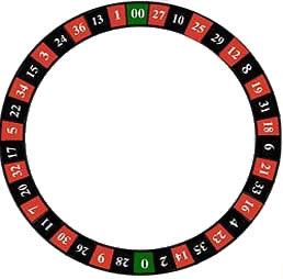 american-roulette-wheel-layout
