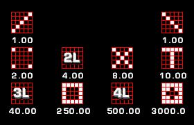 bonus-bingo-payout